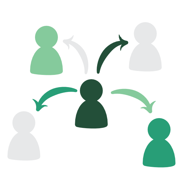 Social Media Marketing Individual Network